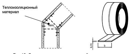 Соединение стеновых панелей под произвольным углом