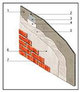Облицовка плиточным материалом наружной обшивки