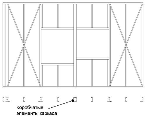 Утепление коробчатых элементов в процессе сборки каркаса панели стены