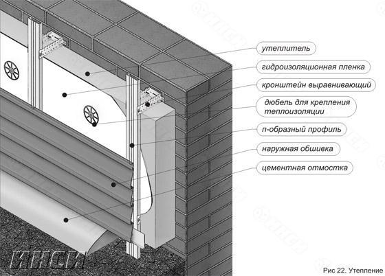 инструкция для монтажа газобетона