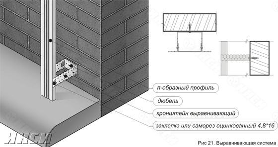 Инструкция по монтажу металлосайдинга и фасадной панели