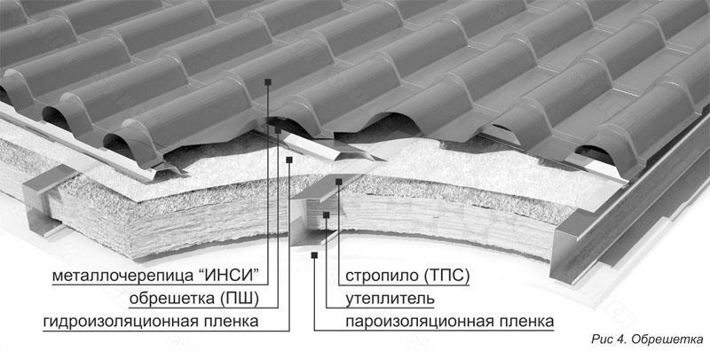 Инструкция по монтажу металлочерепицы. Обрешётка, гидро- и пароизоляция.