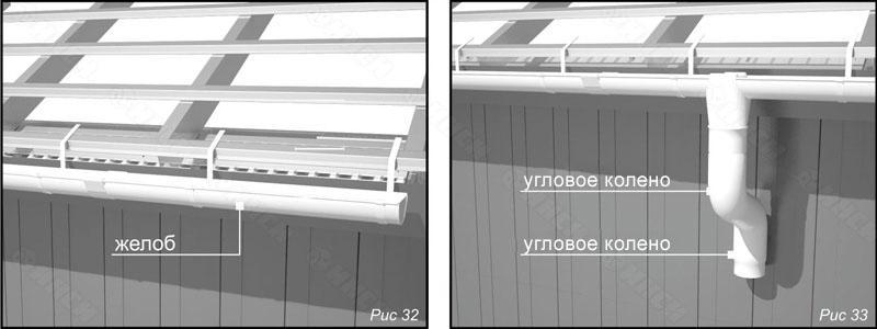 Инструкция Монтажа Водосточная Система Николь