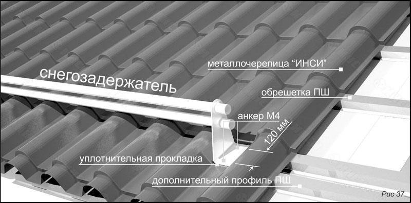 Снегозадержатели на крышу из шифера своими руками фото 51