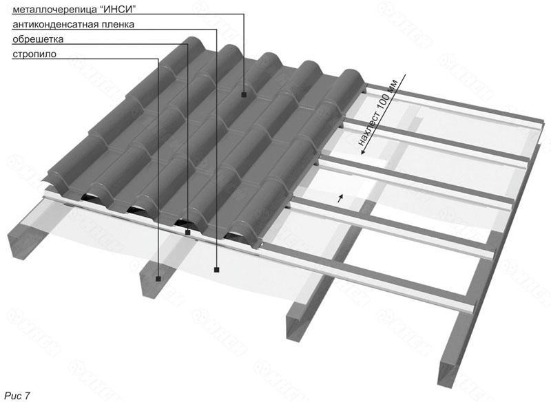 Инструкция по монтажу металлочерепицы стропил
