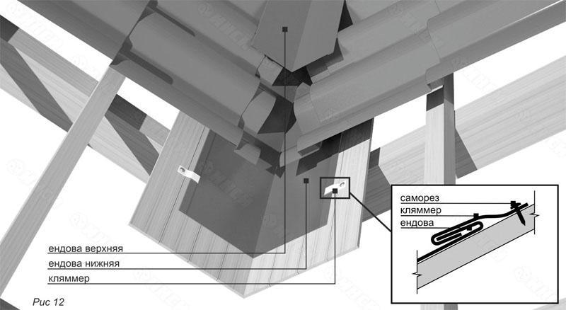 Инструкция по монтажу металлочерепицы. Ендова.
