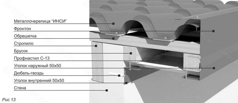 Инструкция по монтажу металлочерепицы. Фронтон.